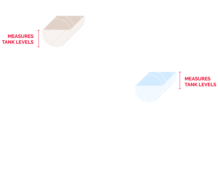 Diagram for Support Tanks