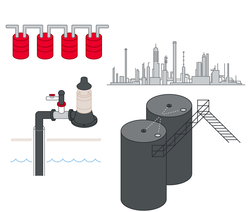 Environment, Refinery, Ag Diagram